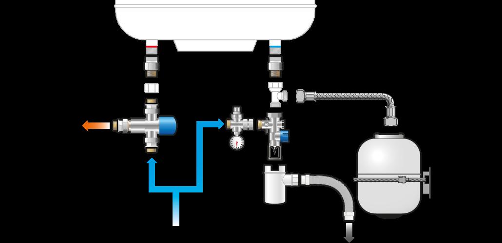 Système chauffe-eau